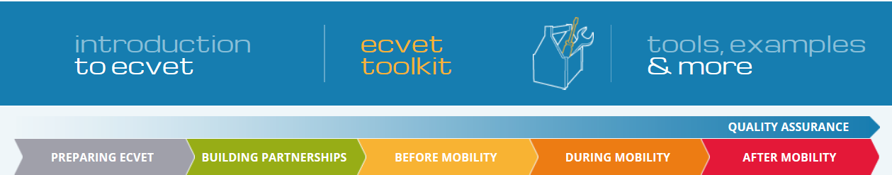 ECVET Toolkit In this core section of the Toolkit, we initially look at how to prepare for ECVET, confirming the addedvalue of ECVET