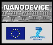 EU FP7 projekti NanoDevice Novel Concepts, Methods, and Technologies for the Production of Portable, Easy-to-Use Devices for the Measurement and Analysis of Airborne Engineered Nanoparticles in