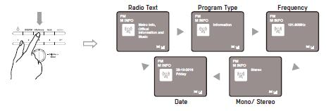 English Radio Text Program Type