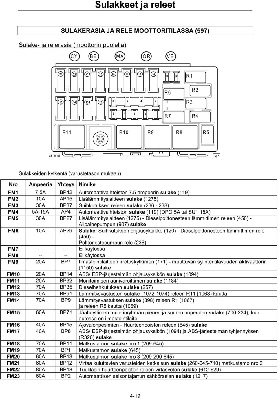 Page on Volvo S60 Fuse Diagram