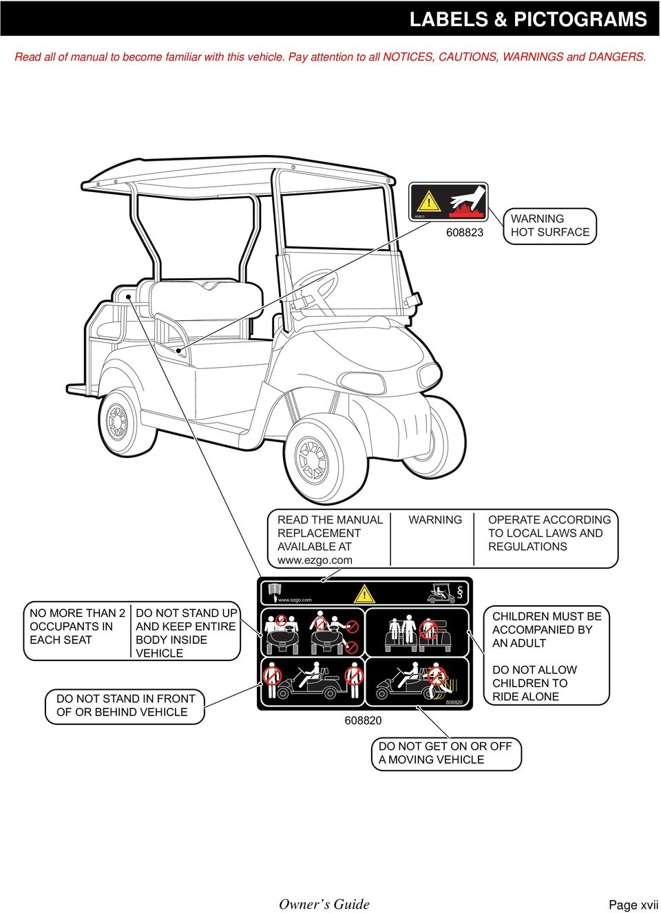 Electric Owner S Manual Omistajan Opas Shkomalli Rxv Fleet Regen Golf Cart 36 Volt Ezgo Dc Wiring Diagram Com Warning Operate According To Local Laws And Regulations No More Than 2 Occupants In Each