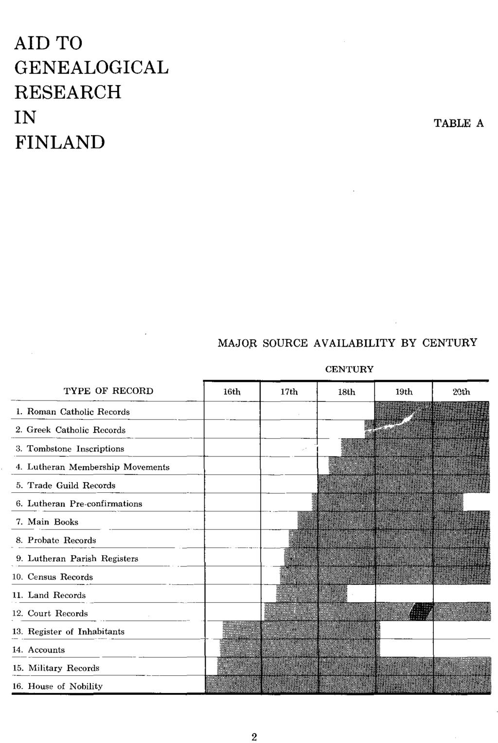 Finland CONTENTS HELPS FOR USING THIS RESEARCH OUTLINE INTRODUCTION RESEARCH OUTLINE - PDF